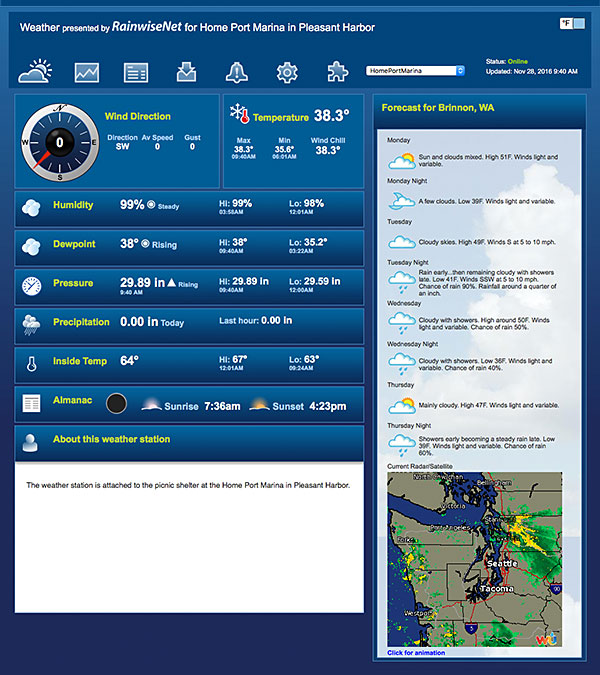Home Port Marina Weather RainWiseNet
